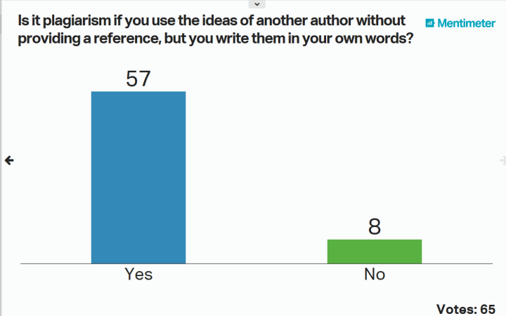 Mentimeter Poll chart showing results of a vote on the question 'Is it plagiarism if you use the ideas of another author without providing a reference, but you write them in your own words?' The chart shows that 57 respondend voted 'Yes' and 8 voted 'No'.